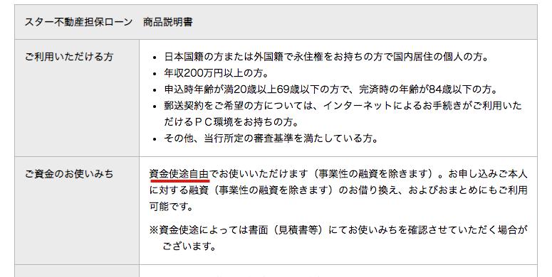東京スター銀行 不動産担保ローンの商品説明